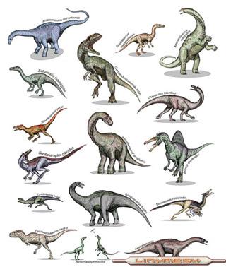 Comportamiento De Los Dinosaurios